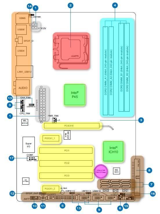 I componenti di una schedamadre ATX