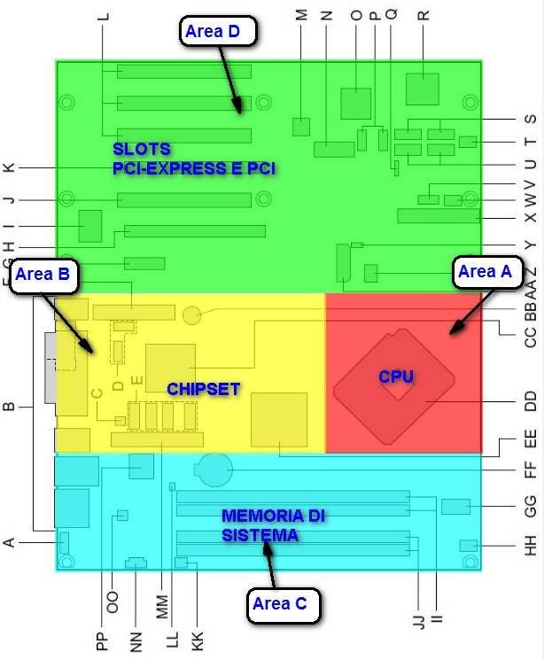 Divisione in zone volumetriche formato BTX